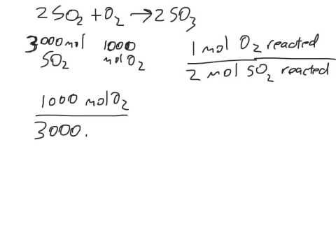 Excess and Limiting Reactants