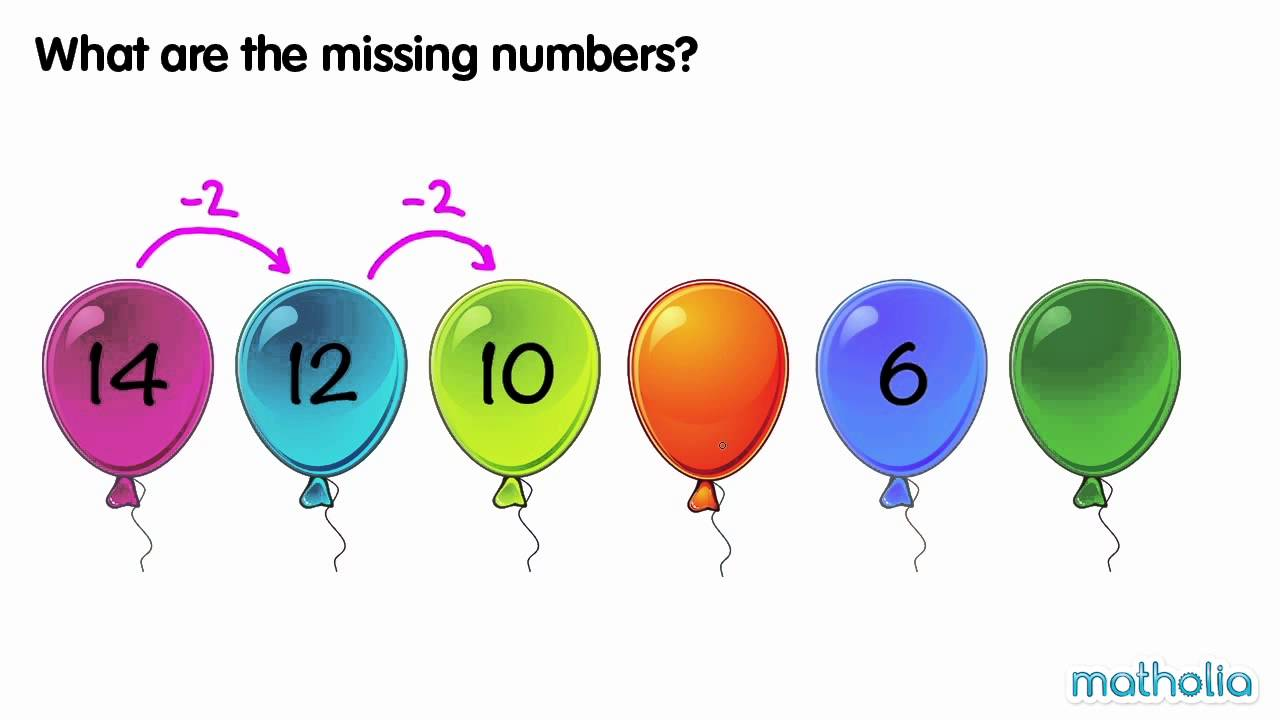 worksheet Number Patterns number patterns identifying missing numbers youtube numbers