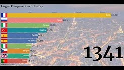 Largest European cities in history