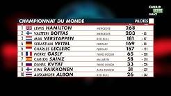 Le classement du championnat du monde - GP de Belgique
