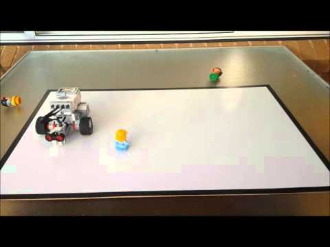 Basic EV3 program to Detect and Push objects