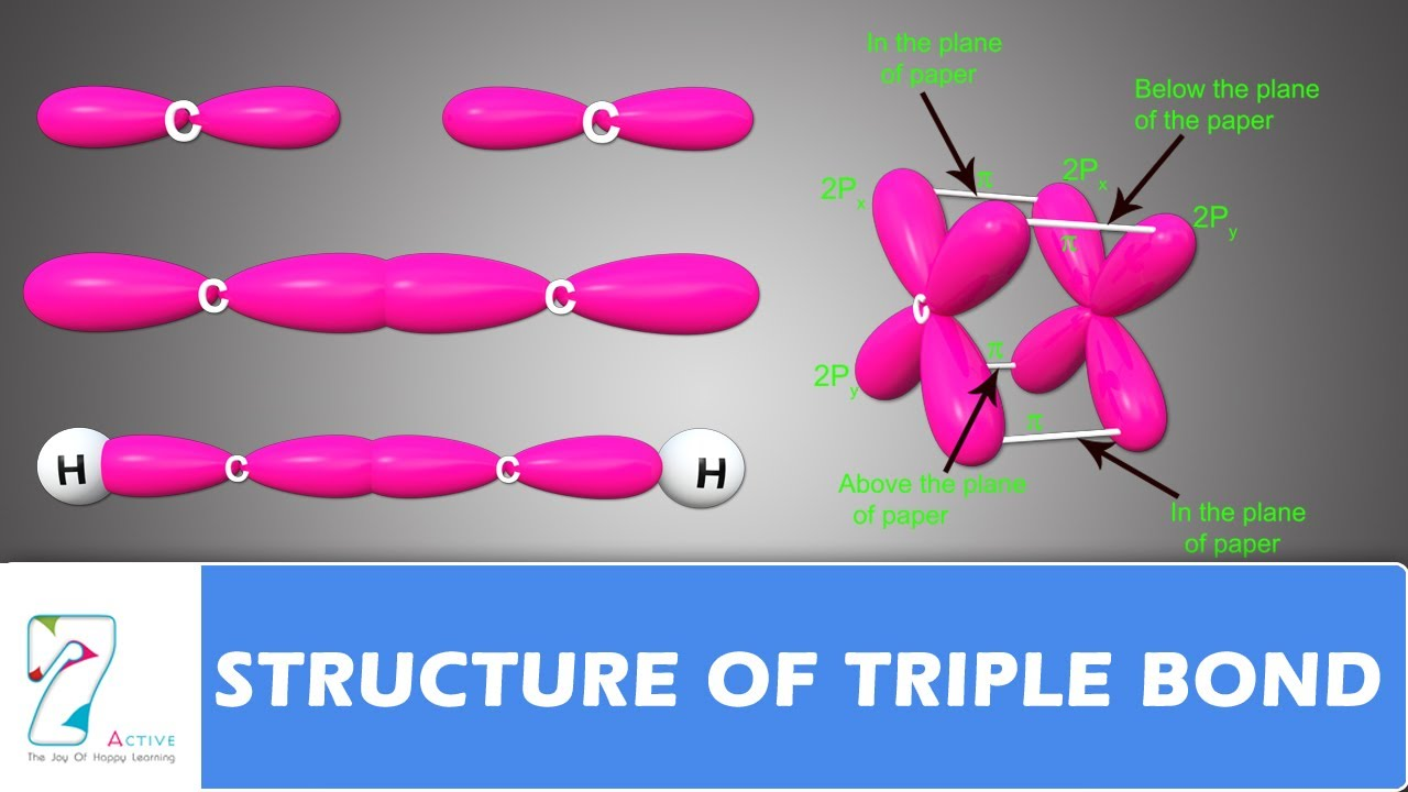 Structure Of Triple Bond