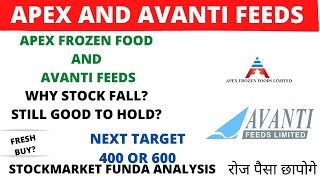 Avanti feeds share news | Avanti Feeds Fall why? 🔥| Apex frozen foods share news Avanti feeds Future