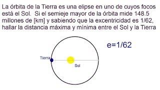 Problema de aplicación de elipse: distancia al Sol
