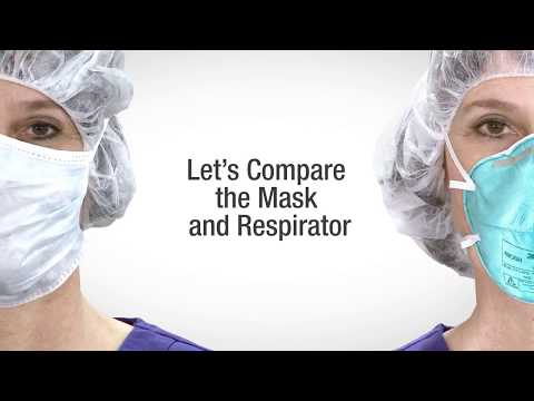 Face Mask vs Respirator Comparison by 3M