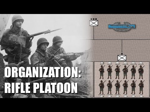 Organization Of The WWII U.S. Army Infantry Rifle Platoon