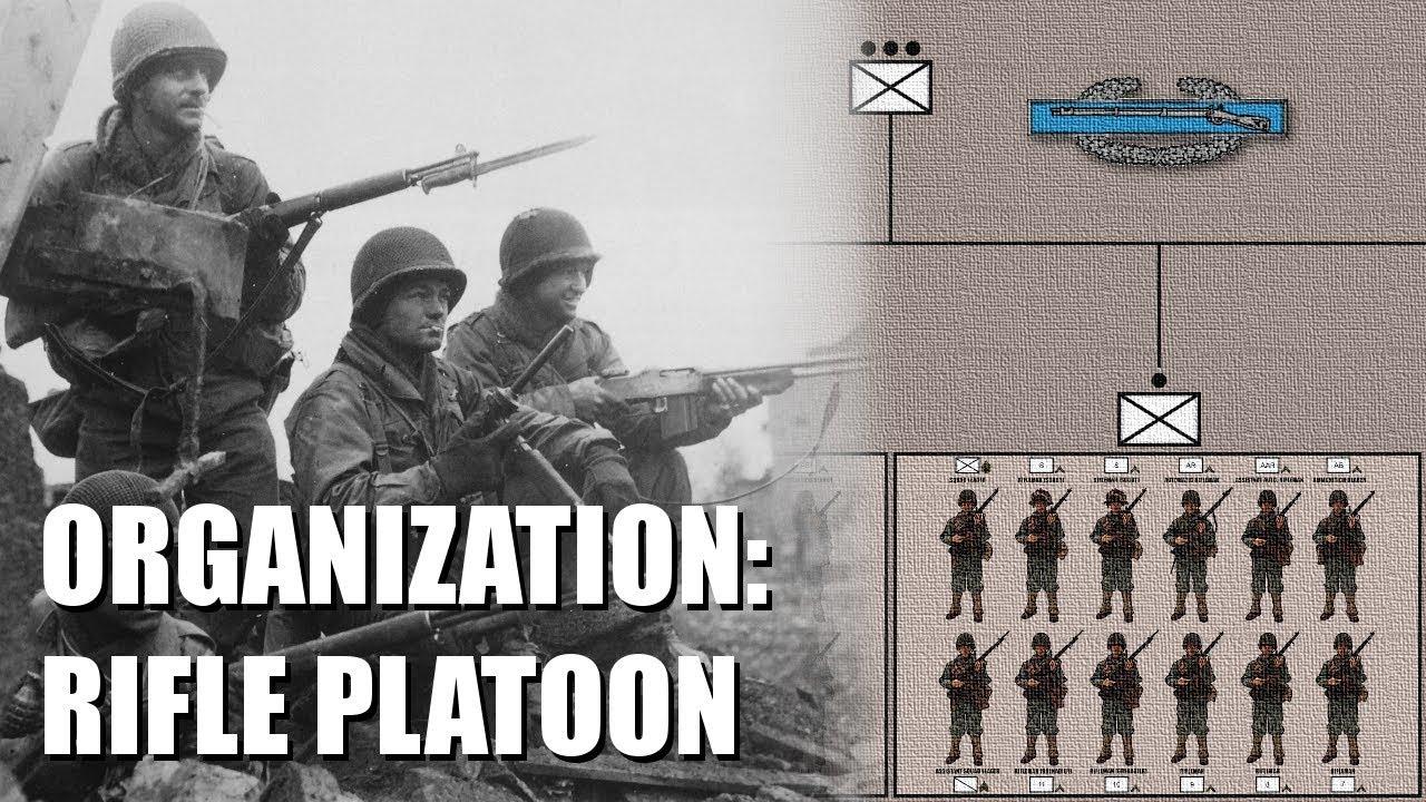 Organization of the WWII U.S. Army Infantry Rifle Platoon