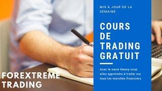 Apprendre a trader le Forex wave trading, Mises à jour et setup du 09.06.18