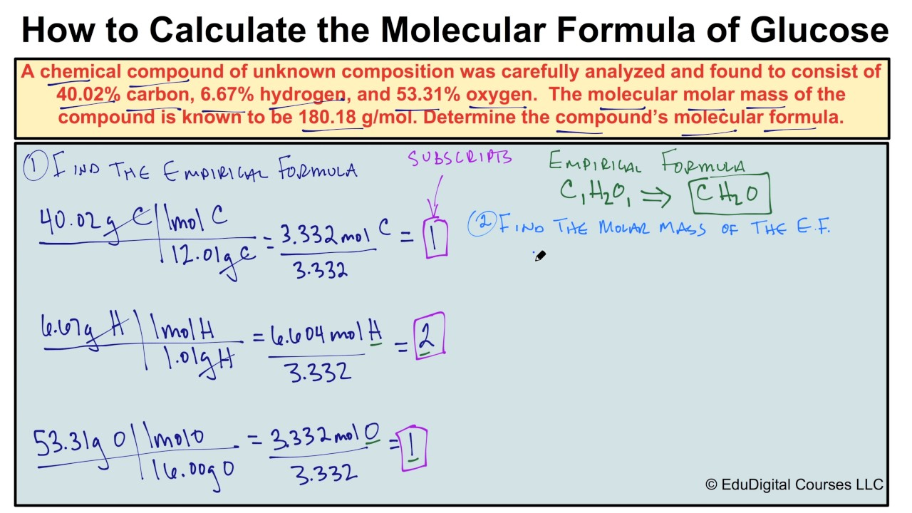 determining molecular formula The molecular formula of a compound is represented by elemental  for that,  first, calculate the molar mass of empirical formula and then.