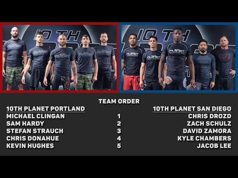 10th Planet Team Duel (10pTD)