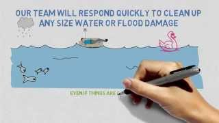 Water Damage Repair Las Vegas | Water Restoration