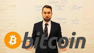 Биткоин, криптовалюты и блокчейн. Правовое регулирование в РФ