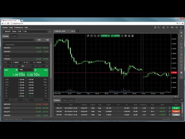 cTrader Web - Create Market Order