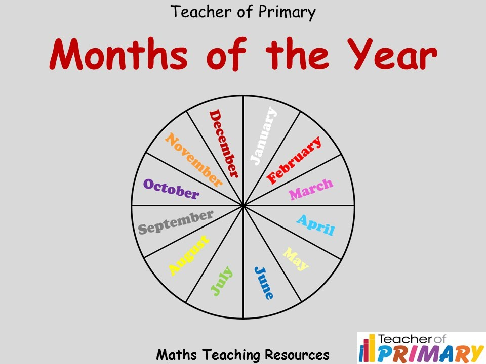 Months Of The Year Teaching Resource Youtube