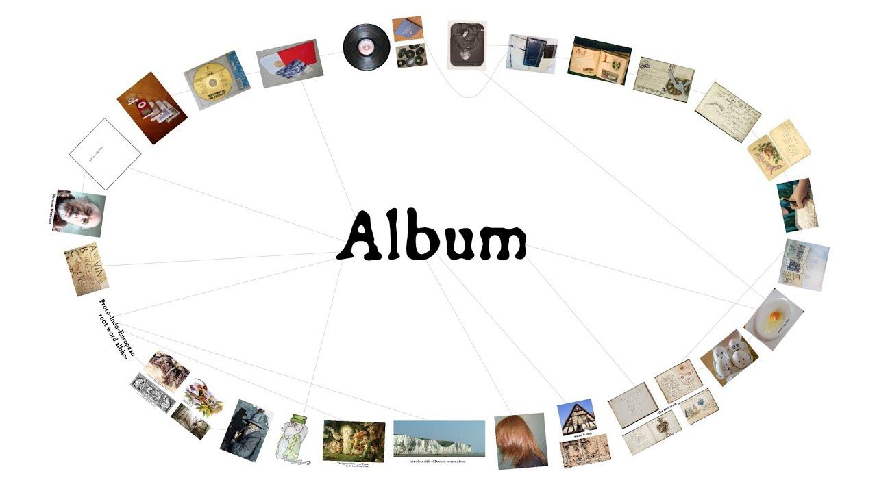 album word