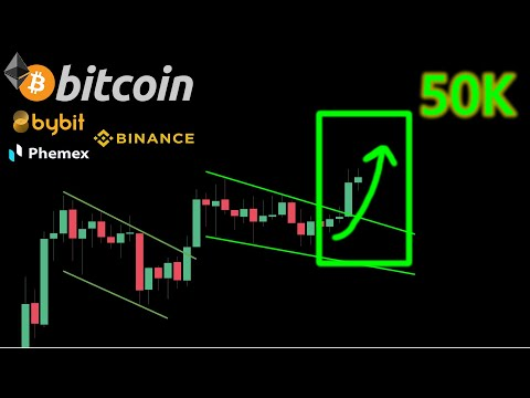 BITCOIN BREAKOUT TO 50K!! WATCH FAST IMPORTANT WEEKLY OUTLOOK
