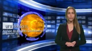 UFXMarkets -Forex Analyse de Marchés-Janvier-11-2012