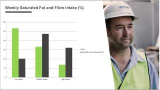 Construction work health forum encore webinar series