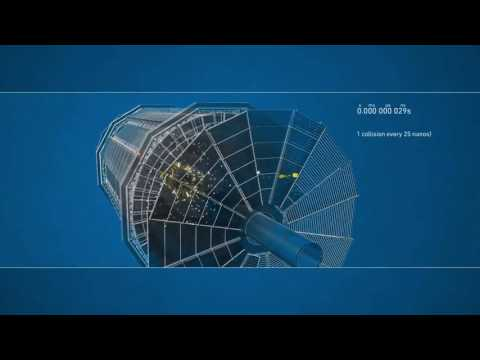 How the Large Hadron Collider (LHC) works