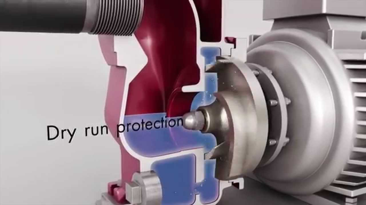 Self-Priming Centrifugal Pump Animation