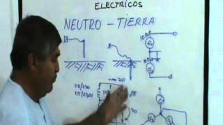 El Neutro y el sistema de Tierra - Difference between neutral and ground