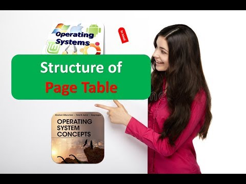 Structure of Page Table IN OPERATING SYSTEMS IN HINDI