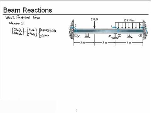 Chapter 15-Beam Reactions (SI Units)
