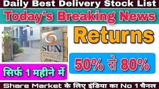 बड़ा BUY BACK 1700 करोड़ रूपये में 04 करोड़ शेयर |Latest Stock Market News|SUN PHARMA SHARE BUY BACK