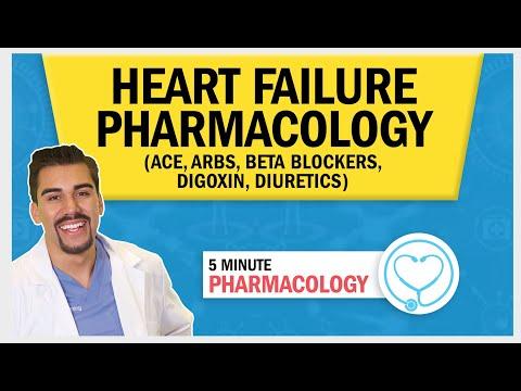 Heart Failure | Pharmacology (ACE, ARBs, Beta Blockers, Digoxin, Diuretics)