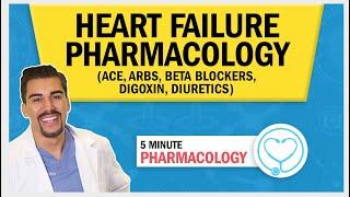 Heart Failure   Pharmacology (ACE, ARBs, Beta Blockers, Digoxin, Diuretics)