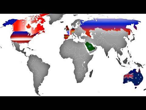 Top 10 Immigrant Countries
