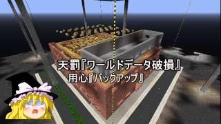 【Minecraft】科学の力使いまくって隠居生活 Part54【ゆっくり実況】