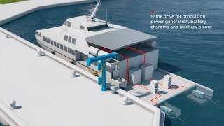 Video: ABB HES880 marine drives - Helping marine vessels set course for the green port revolution