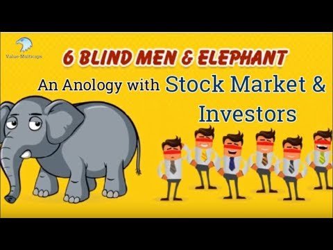 Perception of Investors towards STOCK MARKET Investment