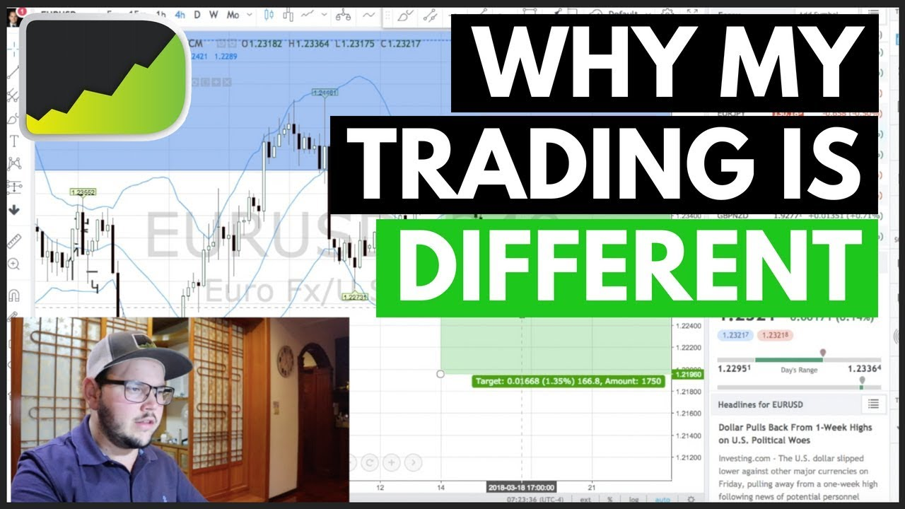 Forex how to identify swing