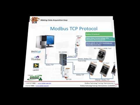 Modbus Technology Online