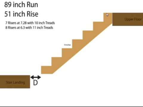Problems With Stair Landing Location   Stair Builder Facts