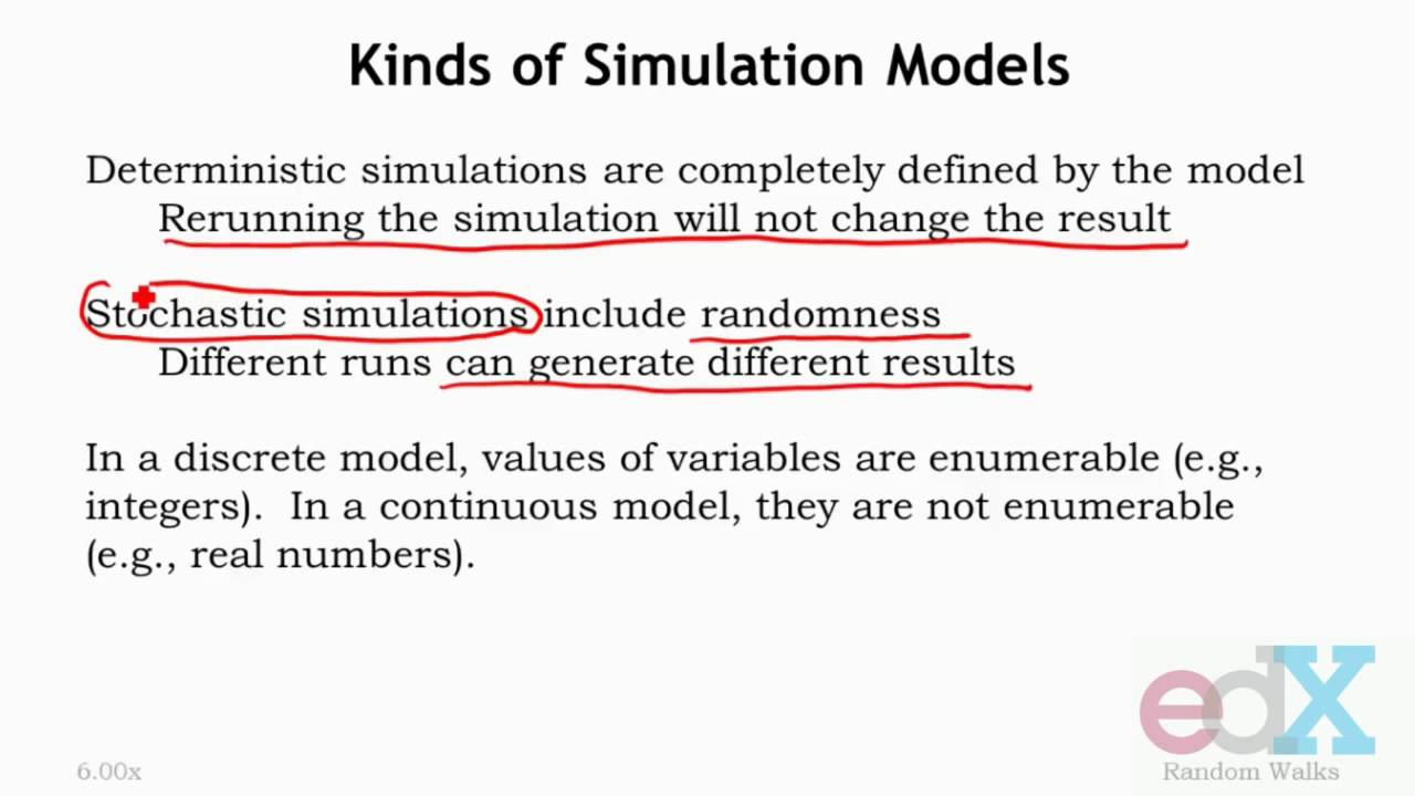 What is a simulation model 21