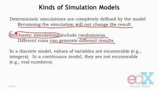 step1 2 Simulation model and its types