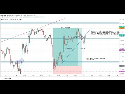 LIVE FOREX TRADING LONDON AND NY SESSION | WEDNESDAY AUGUST 34 2021  GBPJPY AND GOLD