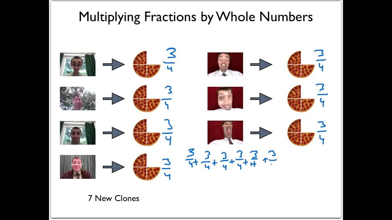Worksheet Multiplying A Whole Number With A Fraction multiplying fractions by whole numbers youtube numbers