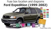 Fuse Box Location And Diagrams Ford Expedition 2003 2006 Youtube