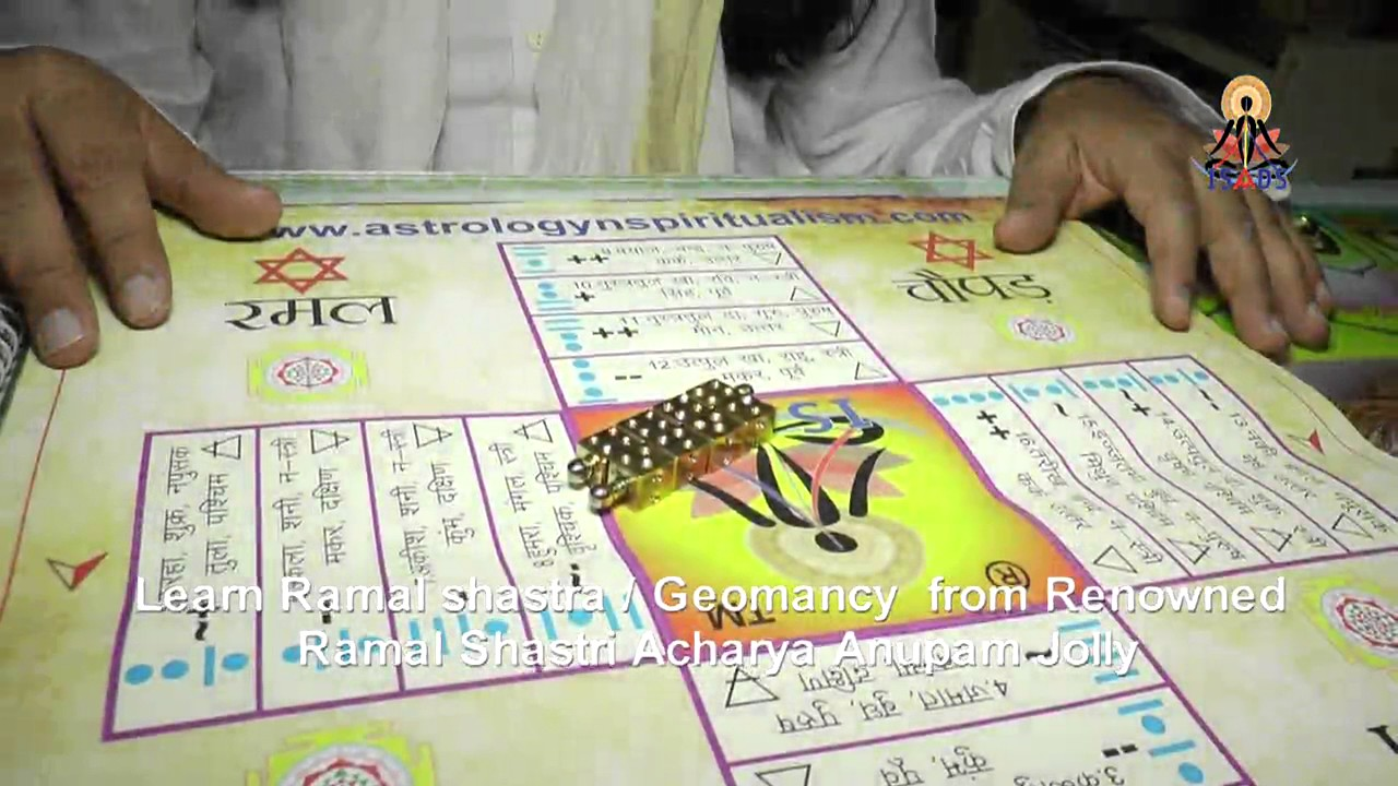 Vedic Astrology Classes - 1 - YouTube