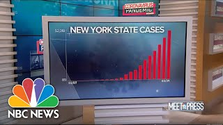 Full Panel: Over 2,000 Deaths Reported In The U.S. | Meet The Press | NBC News