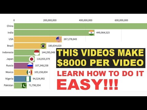 🤑MAKE $241,500 ON YOUTUBE WITHOUT MAKING VIDEOS (MAKE MONEY ONLINE)