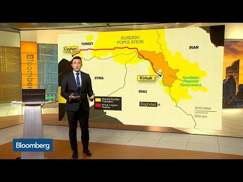 Three Charts to Know: How Oil Is Moving in Iraq
