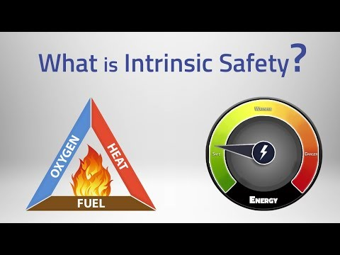 What Is Intrinsic Safety?