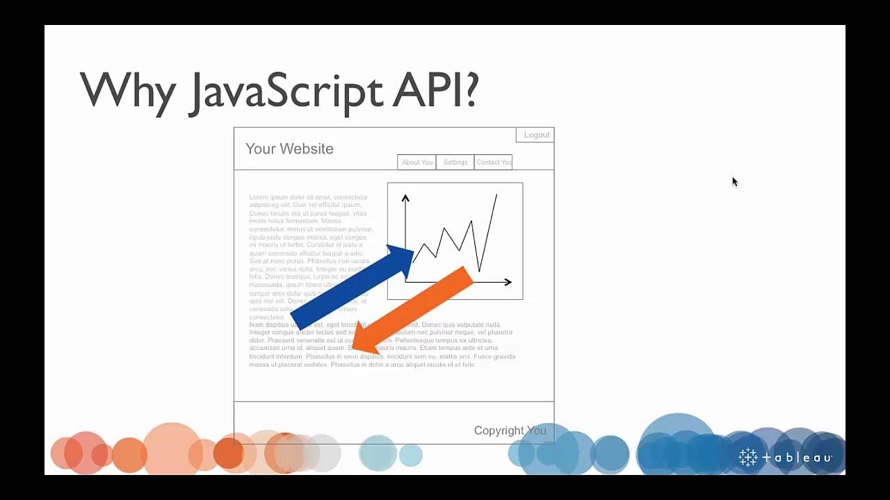 JavaScript API:  Introduction