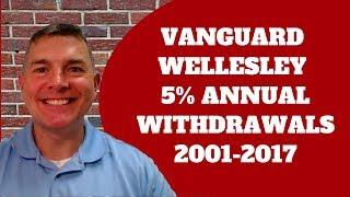 Vanguard Wellesley Fund 5% Withdrawals 2001-20017