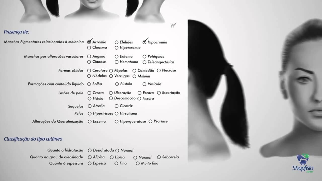 Muitas vezes Anamnese Facial para Estética - YouTube HD39